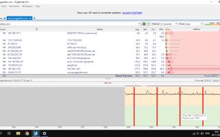 Как проверить потерю пакетов интернета — онлайн или через командную строку