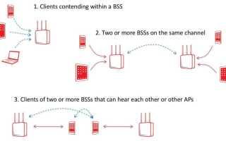 Как проверить скорость WiFi между устройствами