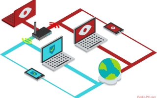 Всё о VPN – детали и особенности ВПН соединения. То, что нужно знать каждому