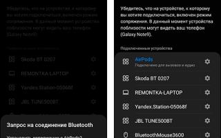 Настройка AirPods — инструкция на русском, полезные советы, видео