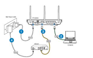 Настройка статического IP-адреса на роутере Asus и TP-Link