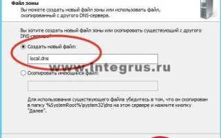 Сеть супермаркетов цифровой техники DNS (Россия)  — отзывы