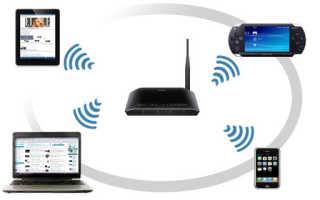 Технология Wi-Fi. Что это? Для чего нужно и как пользоваться?