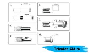 Как подключить ресиверы GS E501/GS C591 Триколор ТВ между собой и к спутниковой антенне