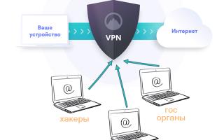 Самые лучшие бесплатные VPN-сервисы для Windows, Android, iOS и браузера