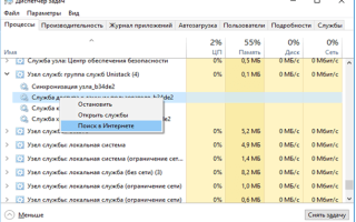Что за процесс svchost.exe, и почему он грузит процессор в Windows 7