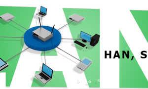 Как проверить открытые порты маршрутизатора: настроить порты