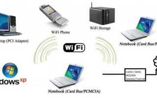 Как раздать WiFi с ноутбука Windows 7, 8, 1