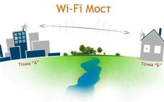 WiFi мосты, радиомосты