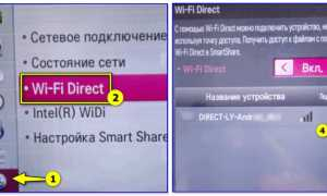 Как подключить мобильный телефон к телевизору по проводам и без