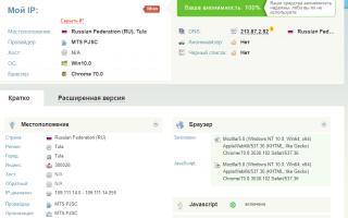 Виды IP адресов — статический и динамический, внешний и внутренний айпи