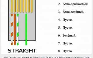 Как правильно обжимать сетевой кабель или витую пару