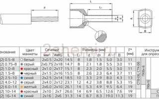 Как обжать интернет кабель rj-45 своими руками: способы + инструкции обжима интернет-коннектора