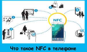 NFC в смартфоне: что это, для чего нужен модуль и как им пользоваться
