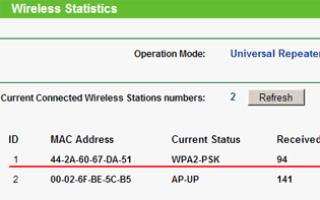 Как сделать репитер wi-fi сигнала своими руками?