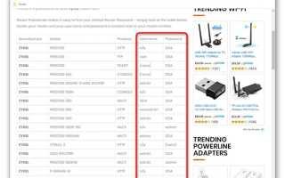 Обзор характеристик и инструкция по установке компактного роутера Zyxel Keenetic 4G