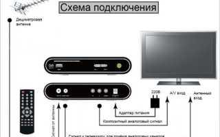 Как правильно подключить уличную антенну с усилителем к телевизору