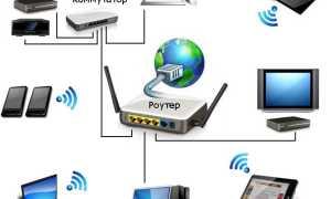 Что такое компьютерные сети и какие основные задачи они выполняют?