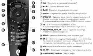 Настройка пульта «Ростелеком» на телевизор: Качественная картинка без ограничений!