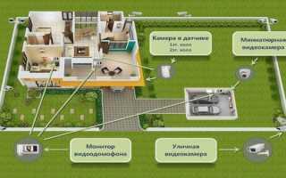 Установка камер иВсистем видеонаблюдения для дома иВквартиры своими руками