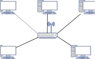 Практическая работа к уроку информатики «Компьютерные сети»