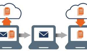 Как отправить большой файл по электронной почте?