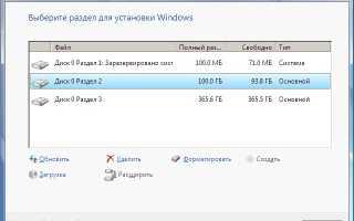 Как загрузить компьютер с флешки и восстановить данные после сбоя ОС Windows