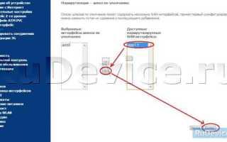 Роутер Sagemcom [emailprotected] 2804 v7 : настройка интернета, инструкции