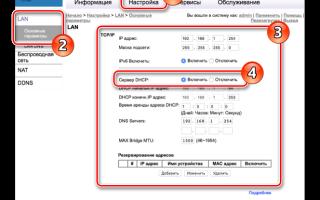 Инструкция по настройке оптического маршрутизатора: GPON-роутер от МГТС