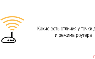LTE точки доступа — виды, характеристики и советы по выбору