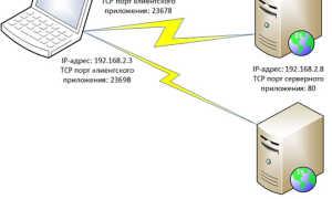 Закрытые порты! Что делать, если серверов лобби не видно / не подключается?