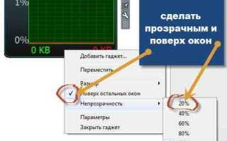 Как проверить скорость интернета на ноутбуке: средствами Windows, применение интернет-ресурсов