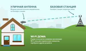 Подключение домашнего интернет – на что обратить внимание при выборе