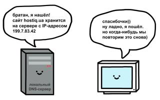 DNS-сервер не отвечает, интернет пропал и сайты не открываются