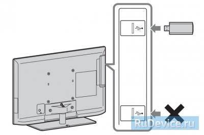 Настройка интернет на телевизоре Sony беспроводное подключение (WiFi)