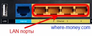 LAN-ports.PNG