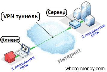vpn-tunel.PNG