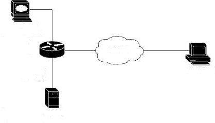 chto-takoe-telnet-v-routere.jpg