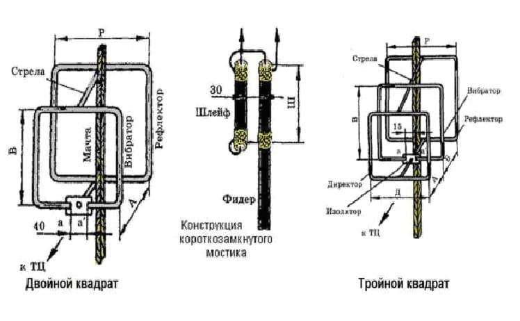shema-antenny-dvojnoj-i-trojnoj-kvadrat.jpg