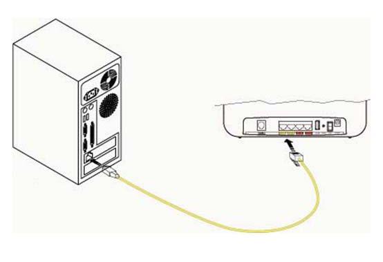 podkljuchenie-routera-k-pk.jpg