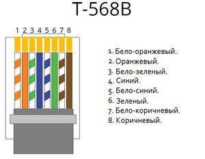 raspinovka_internet_kabelya.jpg