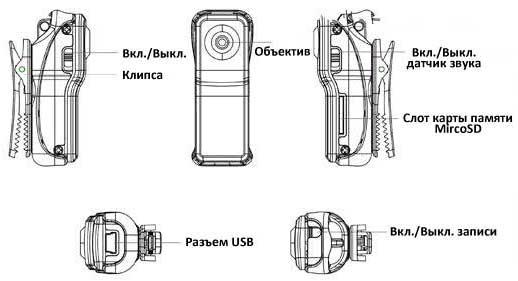 mini-kamery-besprovodnye-s-wi-fi-7.jpg