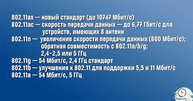 Wi-Fi_uspeicom10.jpg