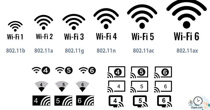 Wi-Fi_uspeicom11.jpg