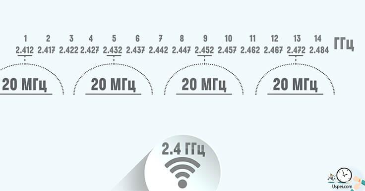 Wi-Fi_uspeicom15.jpg