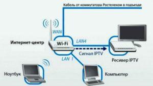 shema-podklyucheniya-300x170.jpg