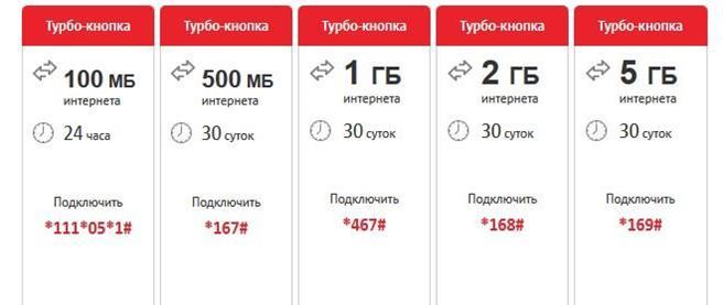2-esli-limit-trafika-zakonchitsya-to-mozhno-vzyat-dopolnitelnyj.jpg