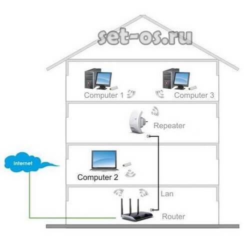 wifi-repeater-home.jpg
