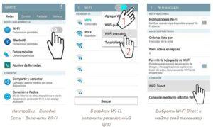 Kartinka-4.-Wi-Fi-Direct-kakie-funktsii-podderzhivaet-300x179.jpg