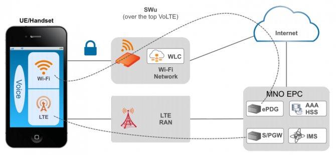 wifi-calling-bilajn.jpg